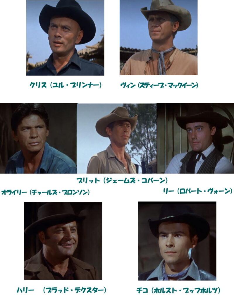 荒野の七人相関図